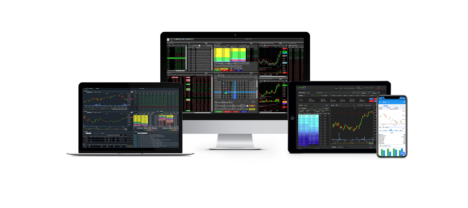 best software for stock trading